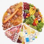 Chuyên gia tiêu hóa khuyên chế độ ăn của người trào ngược dạ dày nên ăn gì? kiêng gì?