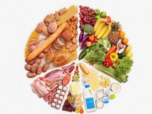 Kết quả hình ảnh cho thức ăn cho người bệnh