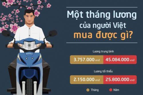 1 tháng lương của người Việt mua được gì ?