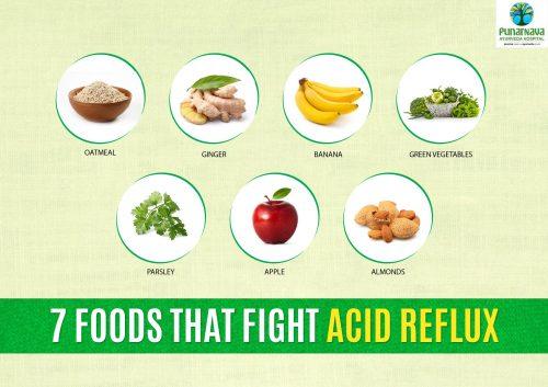 thức ăn tốt nhất cho bệnh nhân trào ngược dạ dày thực quản